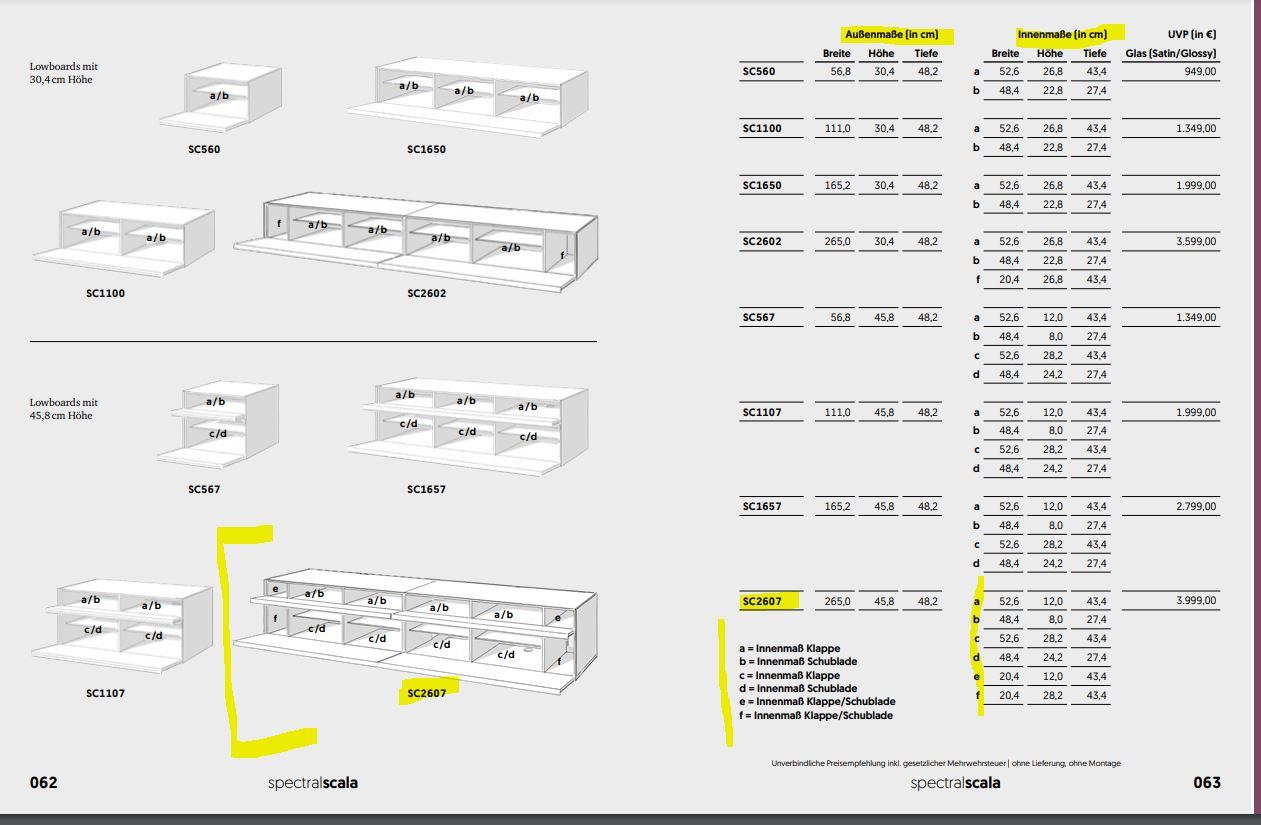 SC2607-SNG Lowboard für Stauraum