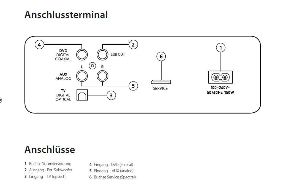 Soundsystem XTA1